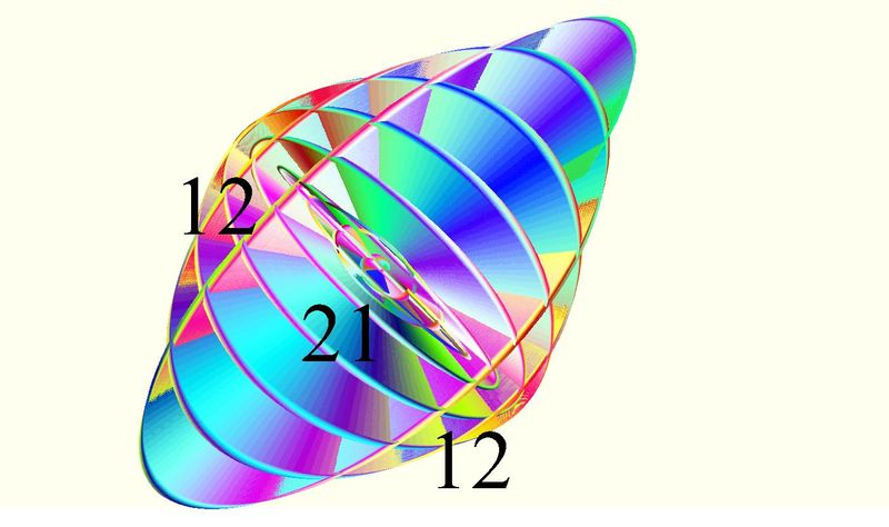 gyroscopic rainbows