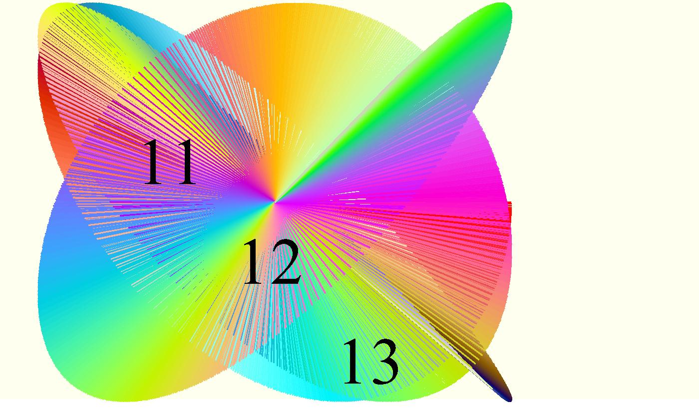 digital rainbow