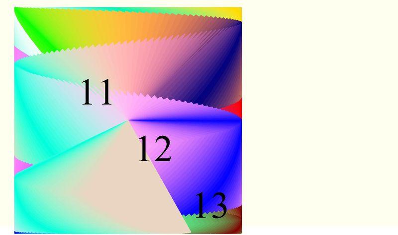 Abstract Fractal Rainbow